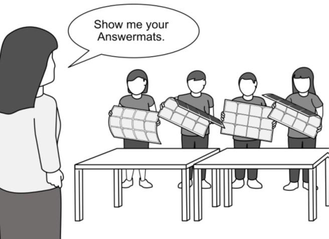 Answermat slideshow 2