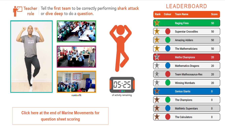 Leaderboard-MWS