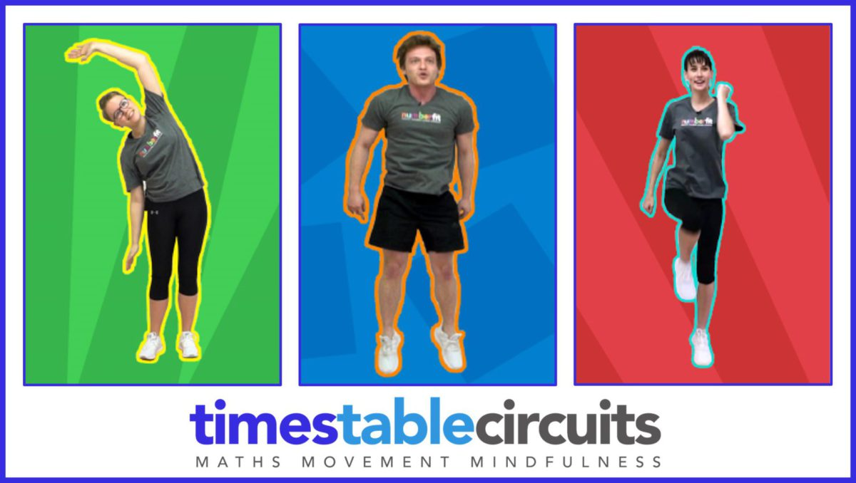 Times Table Circuits Video Subscription – Families